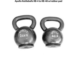 Apollo Kettlebells - Available at Fitness 4 Home Superstore - Chandler, Phoenix, and Scottsdale, AZ. Locations close to Tempe, Peoria, Glendale, & Mesa!